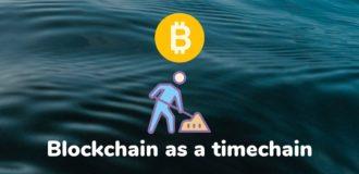 blockchain explain simple