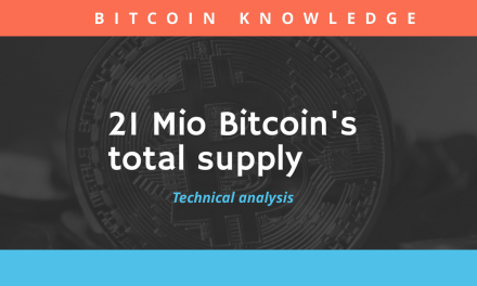 Bitcoin's 21Mio total supply technical analysis