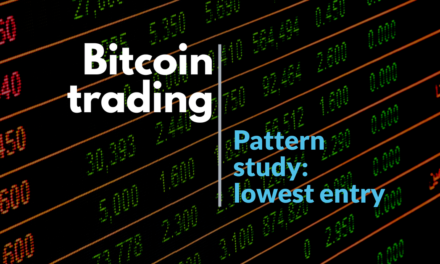 Bitcoin trading: pattern study, lowest weekly entry